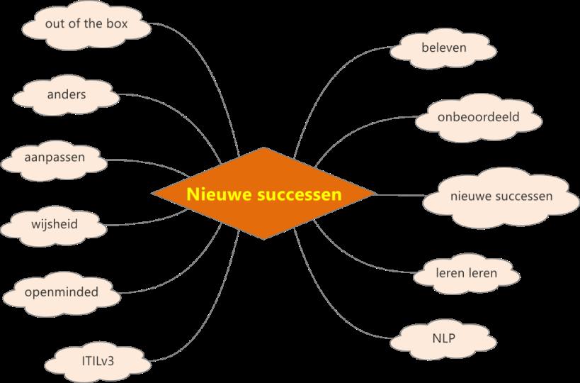 nieuwe-successen