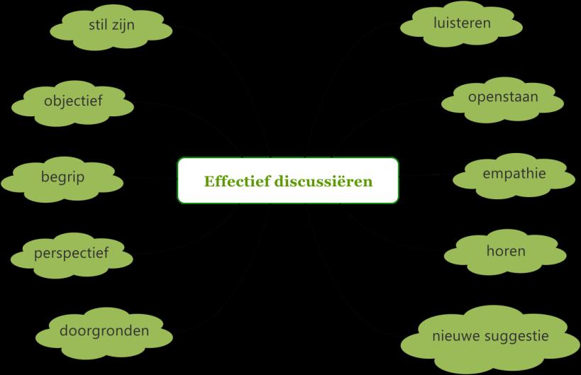 Tip 11 effectief discussieren