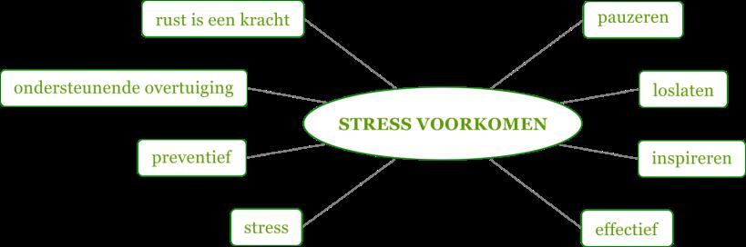 Tip 19. Stress voorkomen